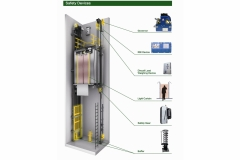 lift-safety-featuress